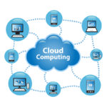 Cloud computing: retos y oportunidades